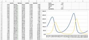 Programmeren met spreadsheets